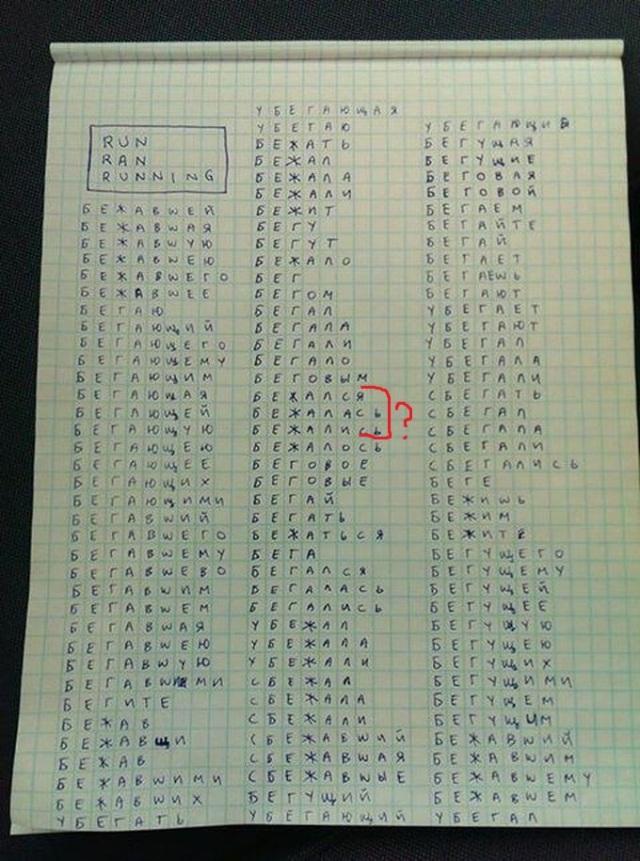 Angļu un krievu valodas vārdu krājuma salīdzinājums