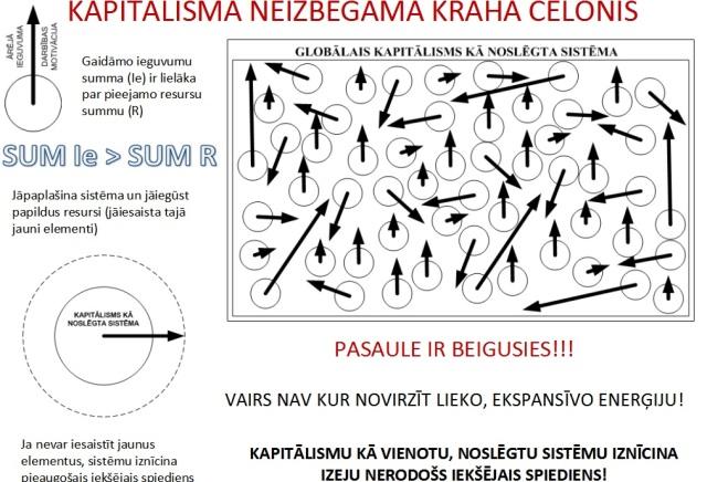 Kapitalisma_kraha_iemesli