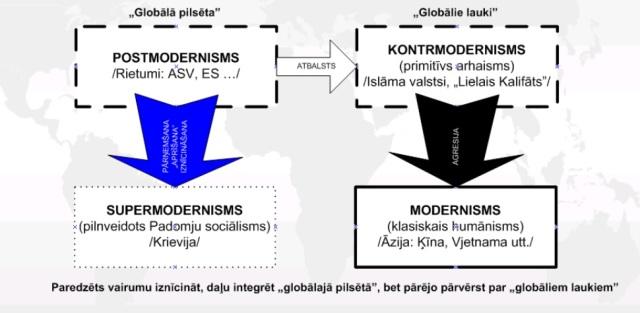 Konstruejamo_sabiedrisko_koncepciju_pasaule