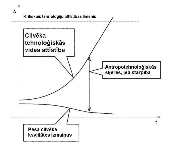 Pitersa_sk2